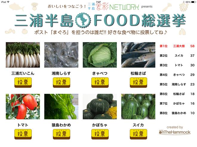 food_sousenkyo