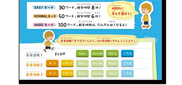 英単語キッズ Screenshot