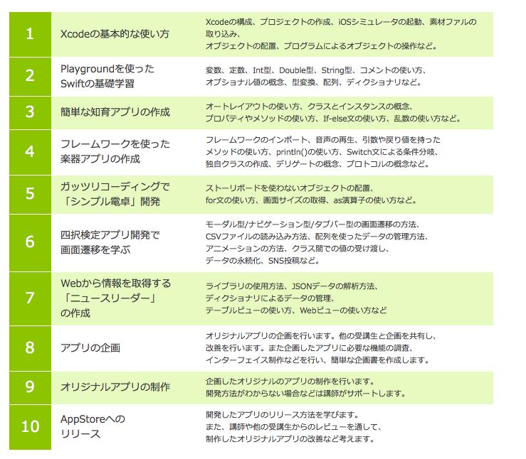スクリーンショット 2015-05-07 10.48.29